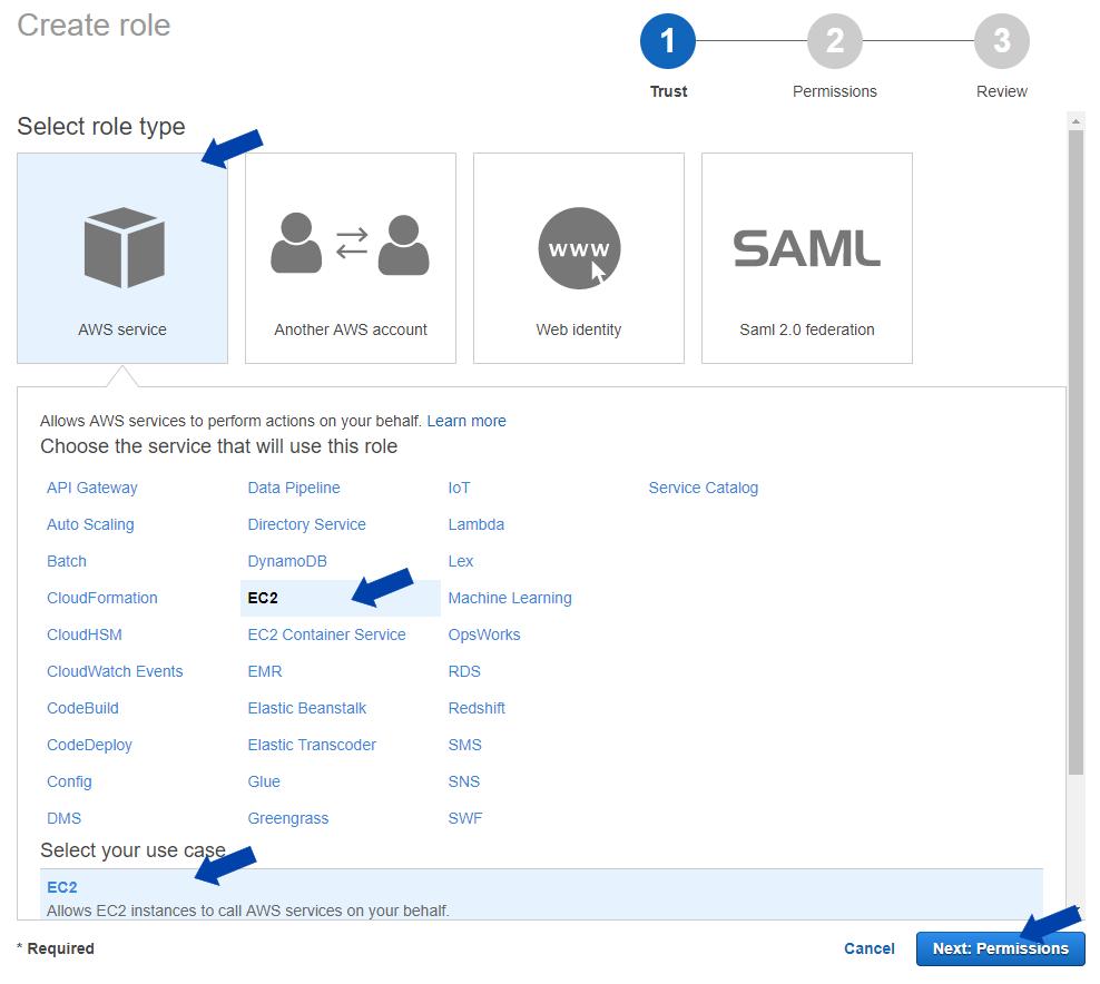 NetApp ONTAP Cloud in AWS – Full Deployment Guide